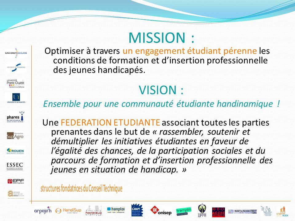 VISION : Ensemble pour une communauté étudiante handinamique ! Une FEDERATION ETUDIANTE associant toutes les parties prenantes dans le but de « rassem