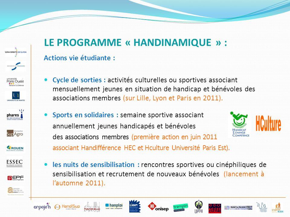 LE PROGRAMME « HANDINAMIQUE » : Actions vie étudiante : Cycle de sorties : activités culturelles ou sportives associant mensuellement jeunes en situat