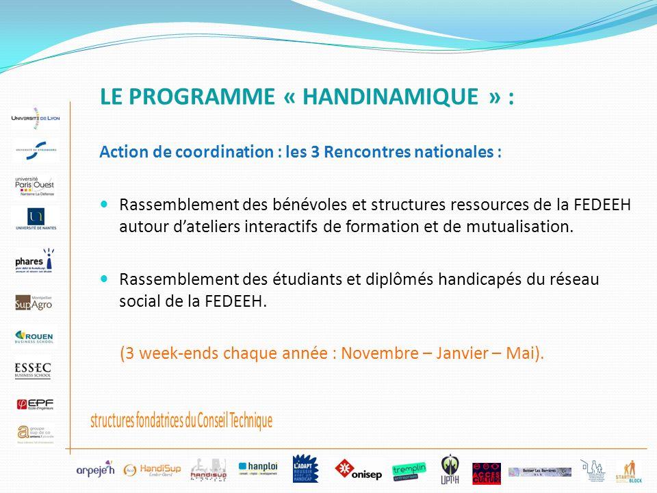 LE PROGRAMME « HANDINAMIQUE » : Action de coordination : les 3 Rencontres nationales : Rassemblement des bénévoles et structures ressources de la FEDE