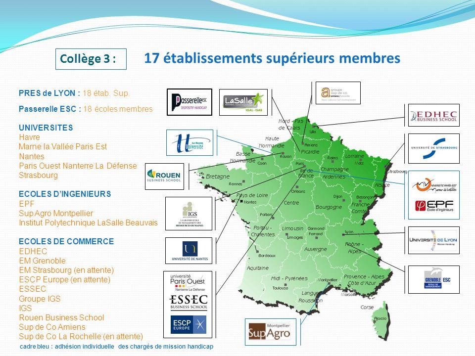 PRES de LYON : 18 étab. Sup. Passerelle ESC : 18 écoles membres UNIVERSITES Havre Marne la Vallée Paris Est Nantes Paris Ouest Nanterre La Défense Str