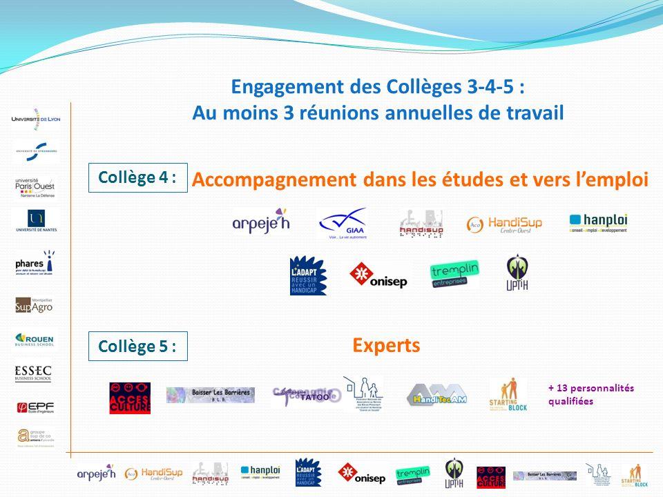 + 13 personnalités qualifiées Accompagnement dans les études et vers lemploi Collège 4 : Experts Collège 5 : Engagement des Collèges 3-4-5 : Au moins