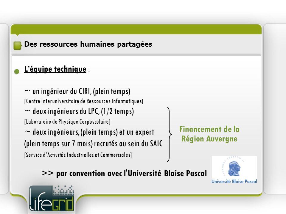 Des ressources humaines partagées Léquipe technique : ~ un ingénieur du CIRI, (plein temps) [Centre Interuniversitaire de Ressources Informatiques] ~