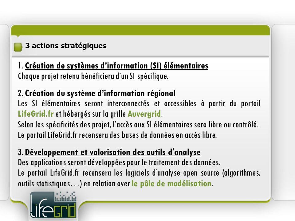 1er appel à projets : clôture au 20 mai 2006 ~ 34 dossiers déposés = 7 grandes thématiques / tous les organismes de recherche publics du secteur / 8 projets de structures privées ~ 23 projets présélectionnés (13-14 juin) conformité administrative des dossiers déposés intégration dans le système dinformation régional caractère innovant de loutil capacité de travail pour létude de faisabilité budget disponible (Union Européenne et cofinanceurs) ~ 20 projets retenus avec avis favorable (14-15 septembre) >1 264 450 FEDER