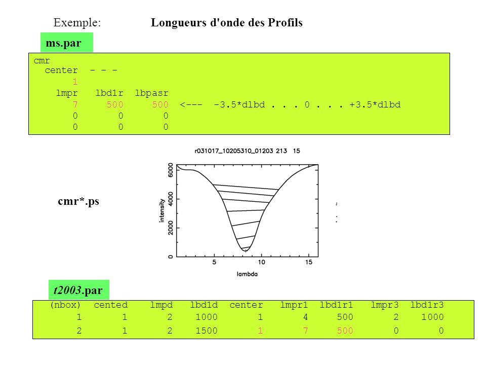 Exemple:Longueurs d'onde des Profils ms.par cmr center - - - 1 lmpr lbd1r lbpasr 7 500 500 <--- -3.5*dlbd... 0... +3.5*dlbd 0 0 0 t2003.par (nbox) cen