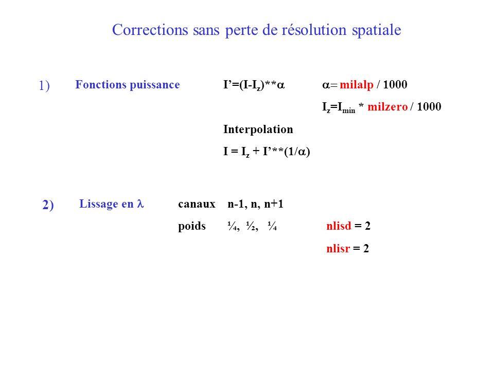 Corrections sans perte de résolution spatiale Fonctions puissanceI=(I-I z )** milalp / 1000 I z =I min * milzero / 1000 Interpolation I = I z + I**(1/