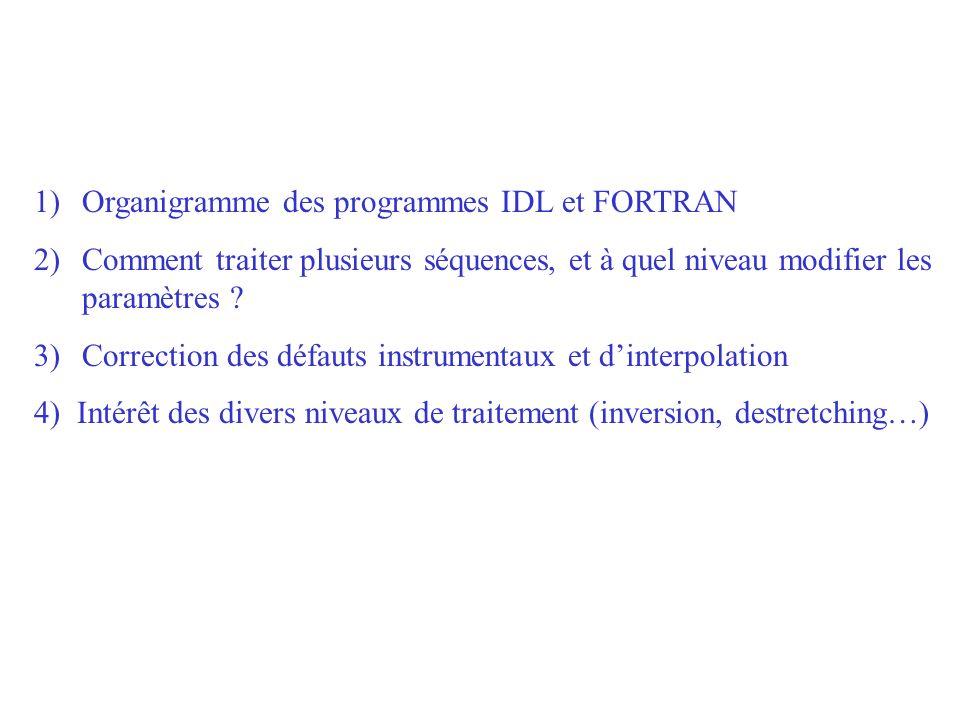 1)Organigramme des programmes IDL et FORTRAN 2)Comment traiter plusieurs séquences, et à quel niveau modifier les paramètres ? 3)Correction des défaut