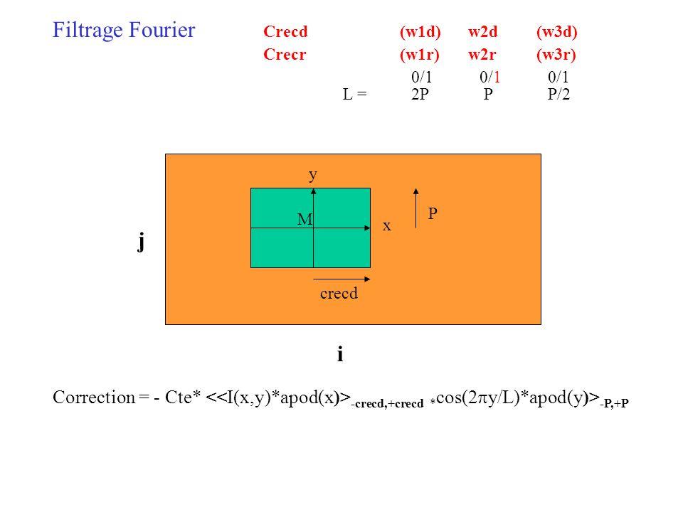Filtrage Fourier Crecd(w1d)w2d(w3d) Crecr(w1r)w2r(w3r) 0/10/10/1 L =2P PP/2 M y x j i Correction = - Cte* -crecd,+crecd * cos(2 y/L)*apod(y)> -P,+P P
