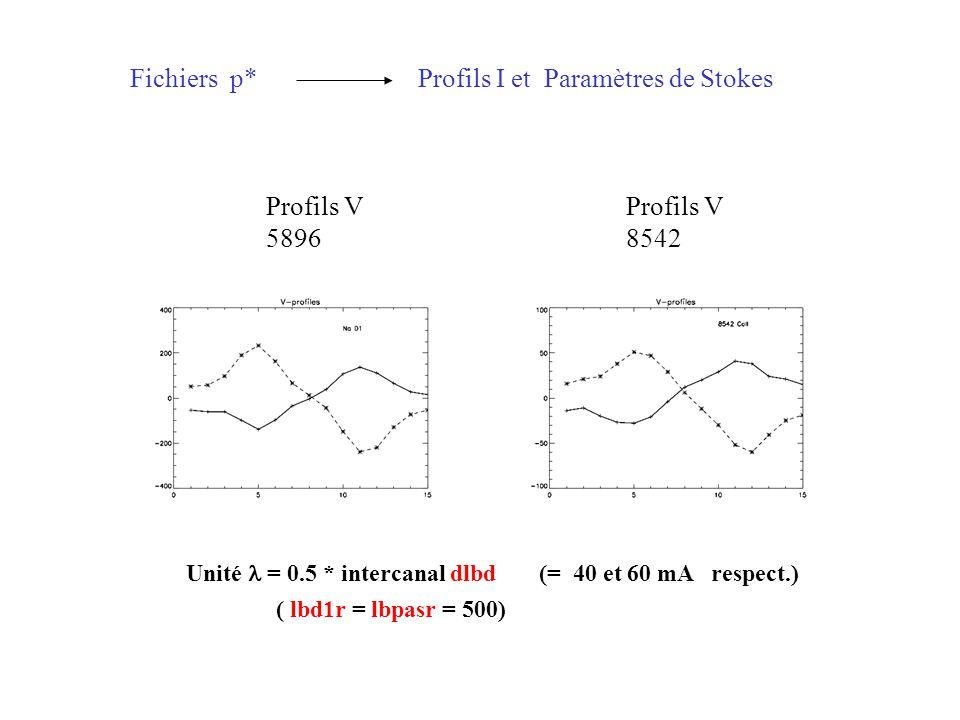 Fichiers p* Profils I et Paramètres de Stokes Profils V 5896 Profils V 8542 Unité = 0.5 * intercanal dlbd (= 40 et 60 mA respect.) ( lbd1r = lbpasr =