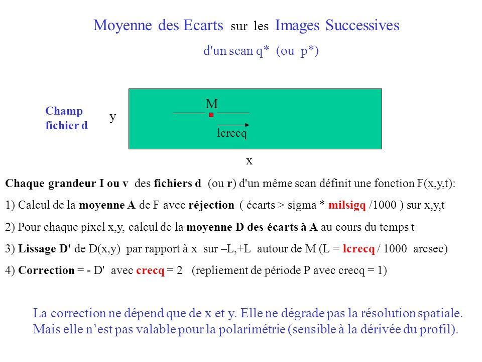 Moyenne des Ecarts sur les Images Successives d'un scan q* (ou p*) lcrecq M y x Champ fichier d Chaque grandeur I ou v des fichiers d (ou r) d'un même