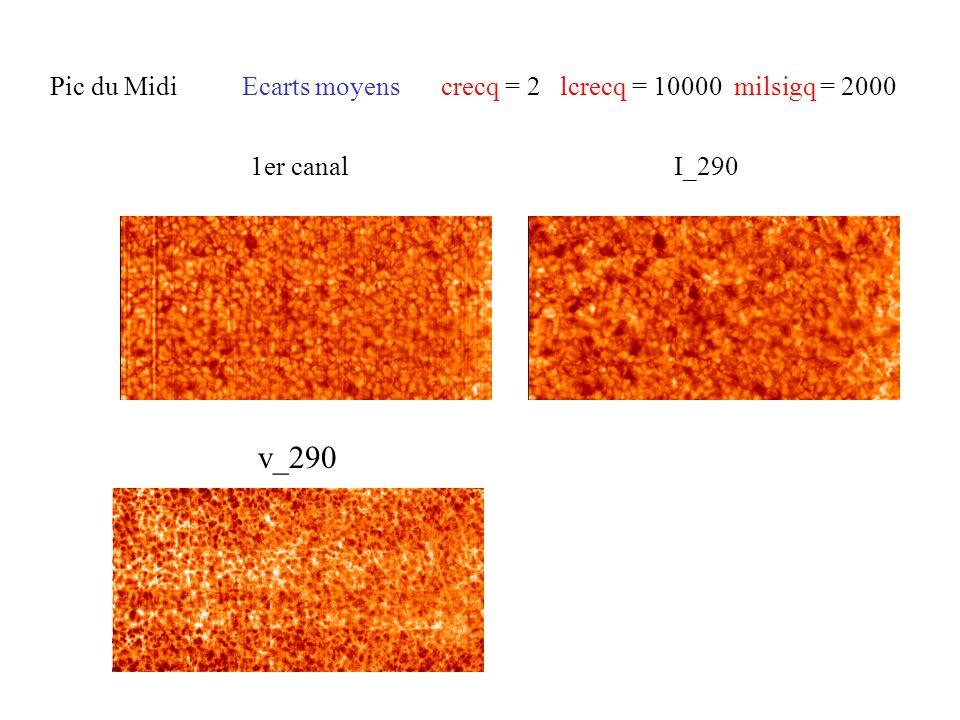 Pic du MidiEcarts moyens crecq = 2 lcrecq = 10000 milsigq = 2000 1er canalI_290 v_290