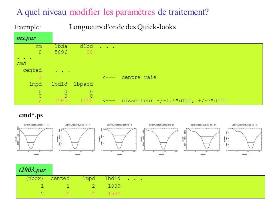 A quel niveau modifier les paramètres de traitement? Exemple: Longueurs d'onde des Quick-looks ms.par nm lbda dlbd... 8 5896 80... cmd cented... 1 <--