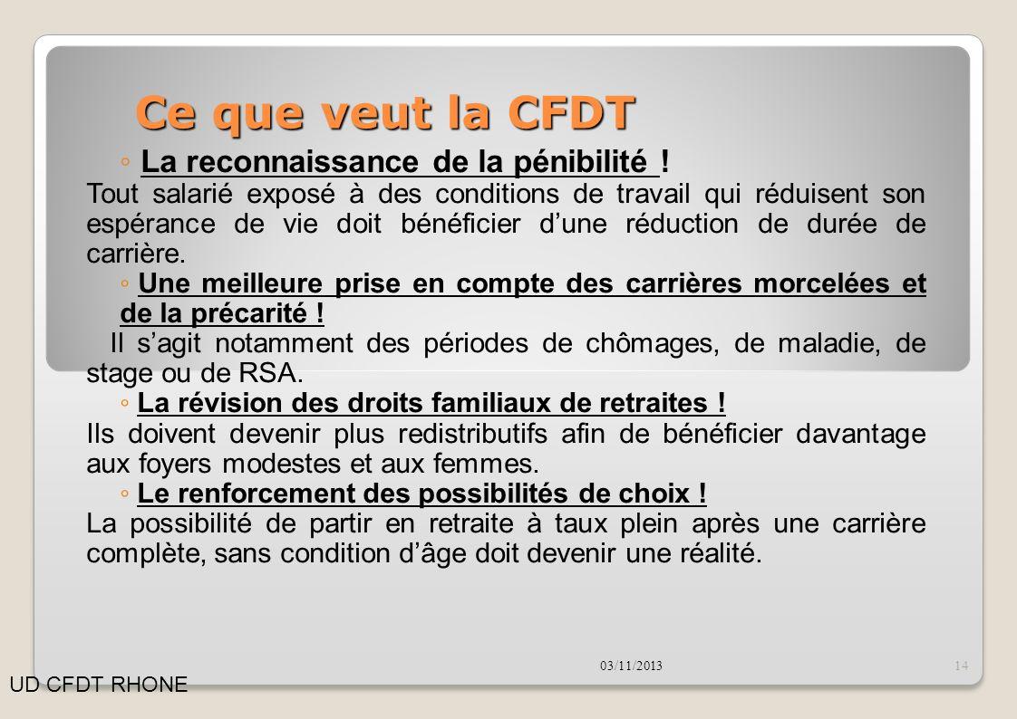 Ce que veut la CFDT La reconnaissance de la pénibilité ! Tout salarié exposé à des conditions de travail qui réduisent son espérance de vie doit bénéf