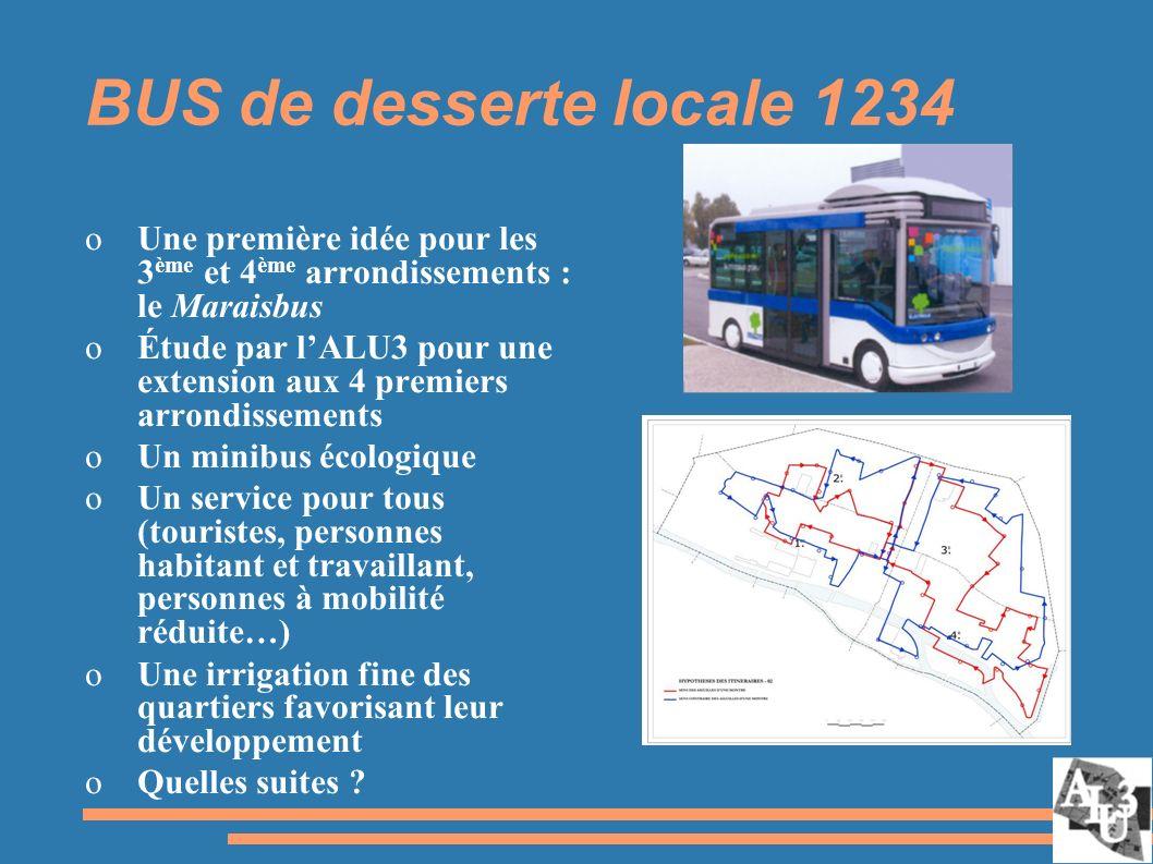 BUS de desserte locale 1234 oUne première idée pour les 3 ème et 4 ème arrondissements : le Maraisbus oÉtude par lALU3 pour une extension aux 4 premie