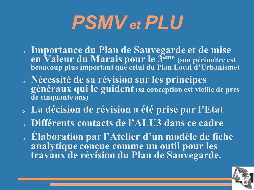 PSMV et PLU o Importance du Plan de Sauvegarde et de mise en Valeur du Marais pour le 3 ème (son périmètre est beaucoup plus important que celui du Plan Local dUrbanisme) o Nécessité de sa révision sur les principes généraux qui le guident (sa conception est vieille de près de cinquante ans) o La décision de révision a été prise par lEtat o Différents contacts de lALU3 dans ce cadre o Élaboration par lAtelier dun modèle de fiche analytique conçue comme un outil pour les travaux de révision du Plan de Sauvegarde.