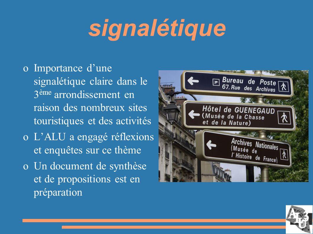 signalétique oImportance dune signalétique claire dans le 3 ème arrondissement en raison des nombreux sites touristiques et des activités oLALU a engagé réflexions et enquêtes sur ce thème oUn document de synthèse et de propositions est en préparation