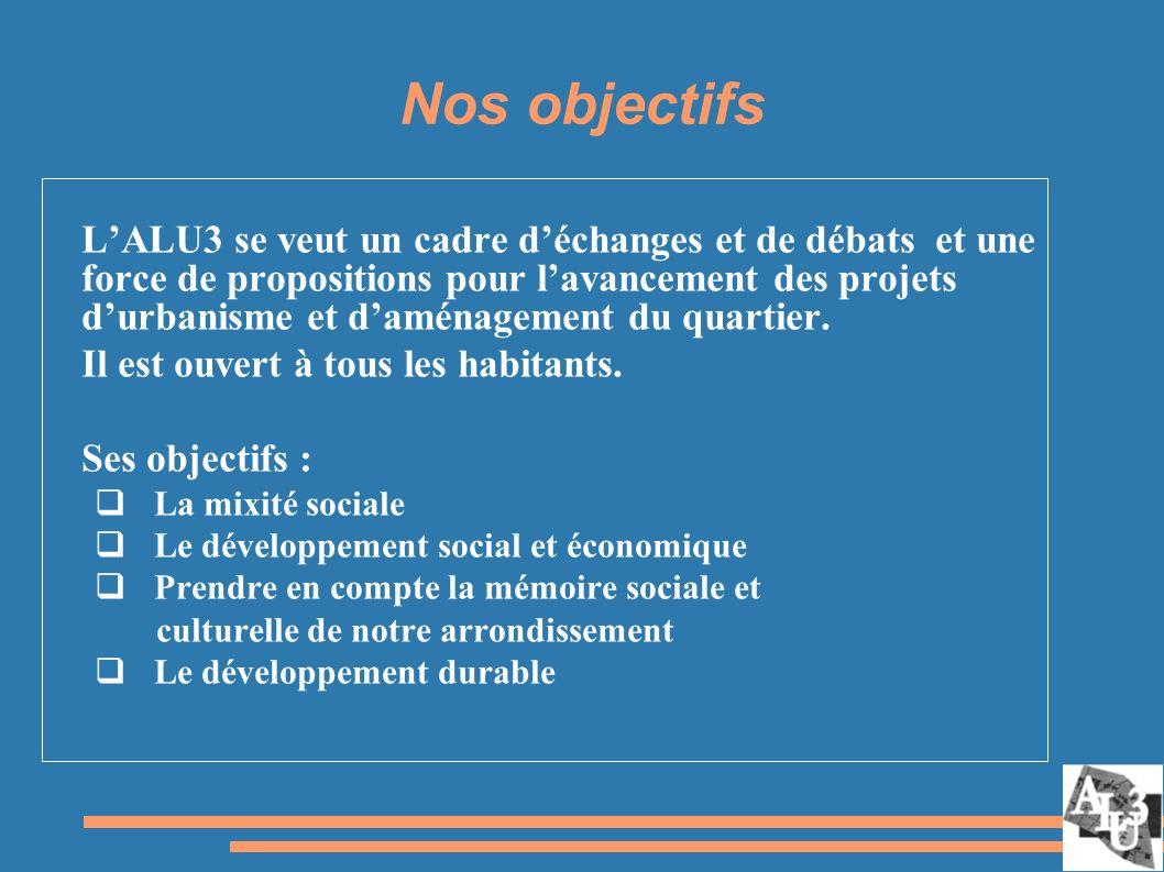 Nos objectifs LALU3 se veut un cadre déchanges et de débats et une force de propositions pour lavancement des projets durbanisme et daménagement du quartier.