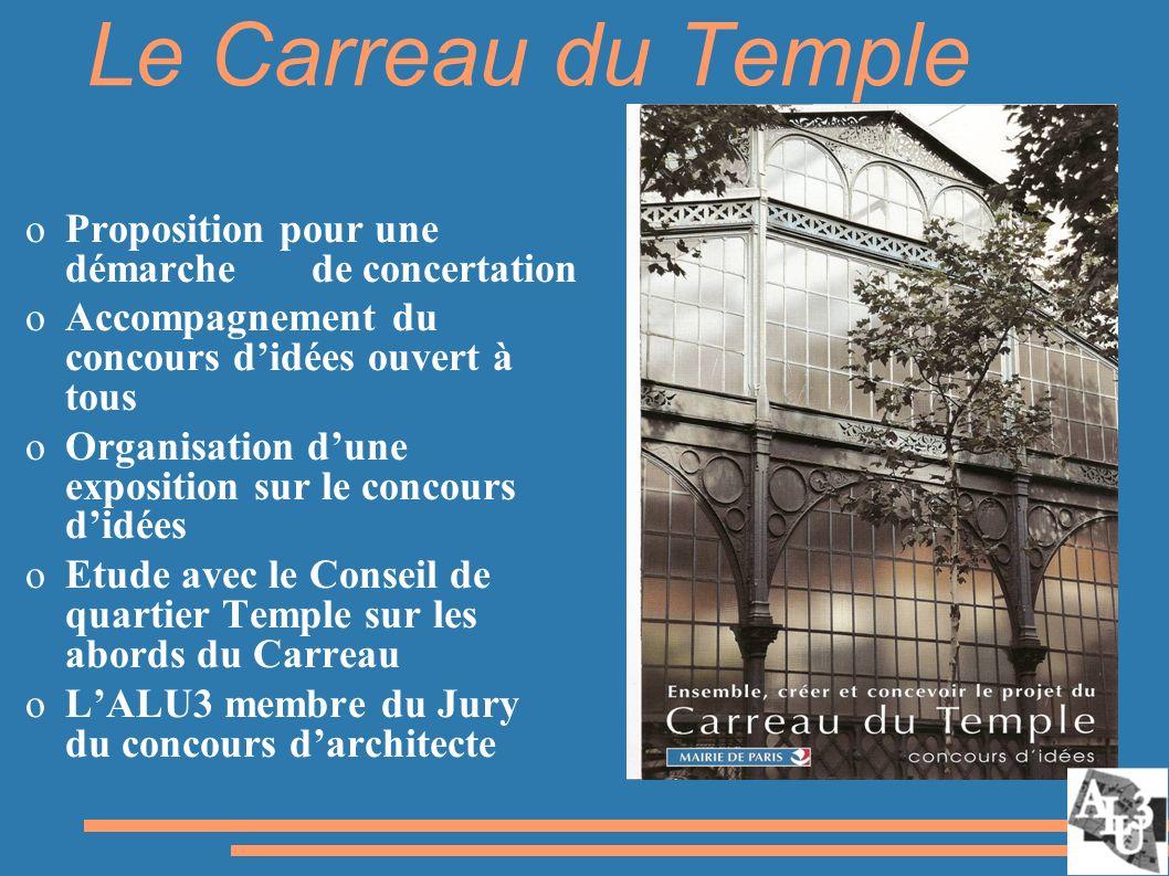 Le Carreau du Temple oProposition pour une démarche de concertation oAccompagnement du concours didées ouvert à tous oOrganisation dune exposition sur