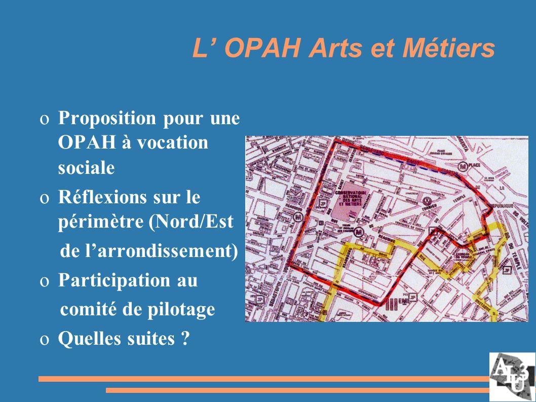 L OPAH Arts et Métiers oProposition pour une OPAH à vocation sociale oRéflexions sur le périmètre (Nord/Est de larrondissement) oParticipation au comité de pilotage oQuelles suites