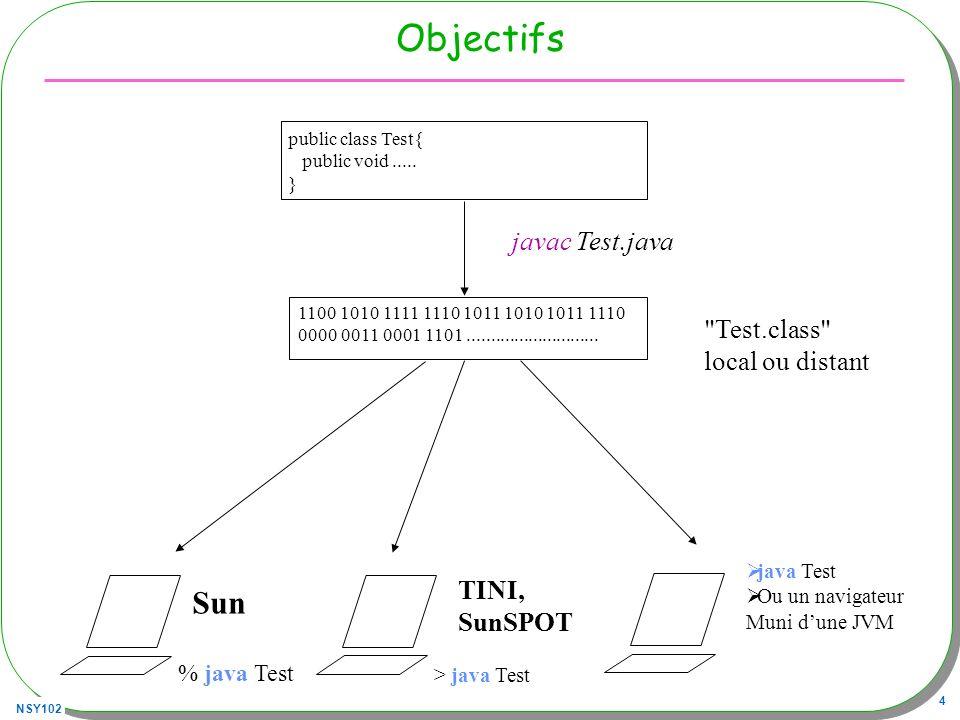 NSY102 85 Sur l exemple method_count: 2 method.access_flags: 0x9 /* cest la méthode main */ method.name_index: 21 method.descriptor_index: 22 method.attributes_count: 1 attribute_name_index: 18 attribute_length: 297 code : 10,6,bc,a,........3e,b1, /* le byte code 297 octets */ Soit dans le constant_pool [18] tag: 1 length: 4 Code [21] tag: 1 length: 4 main [22] tag: 1 length: 22 ([Ljava/lang/String;)V