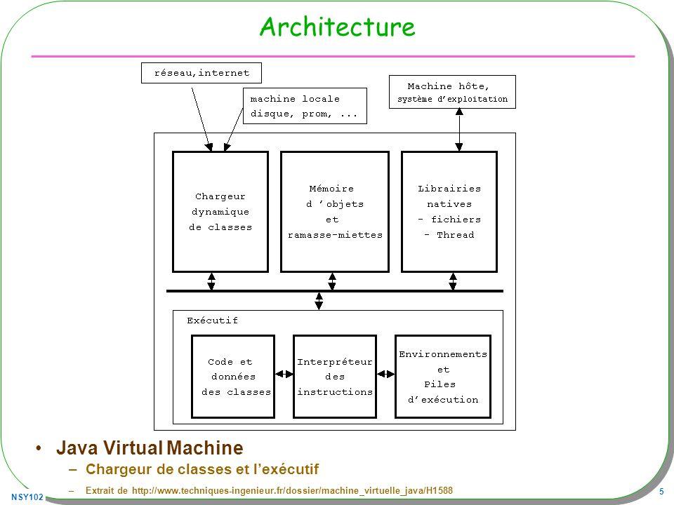 NSY102 86 Lecture des descripteurs de method MethodDescriptor ::= ( FieldType *) ReturnDescriptor ReturnDescriptor ::= FieldType | V V si le type retourné est void Exemples : Object m(int i, double d, Thread T) --> (IDLjava/lang/Thread;)Ljava/lang/Object; void main( String args[]) --> ([Ljava/lang/String;)V