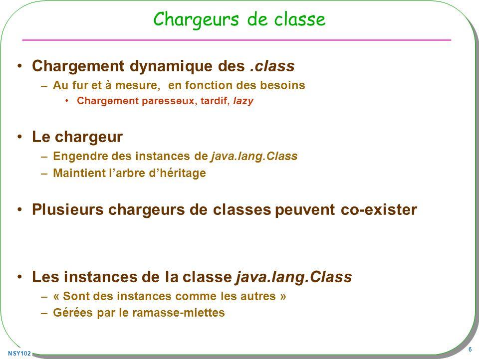 NSY102 17 Un exemple de Sun class NetworkClassLoader extend ClassLoader { String host; int port; Map > cache = new Hashtable >(); private byte loadClassData(String name)[] { // load the class data from the connection } public synchronized Class loadClass (String name, boolean resolve) { Class c = cache.get(name); if (c == null) { byte data[] = loadClassData(name); c = defineClass(data, 0, data.length); cache.put(name, c); } if (resolve) resolveClass(c); // édition des liens return c; } en détail ici http://www.ddj.com/mobile/184404484 http://www.koders.com/java/fid182AD13B5471AEF4962D6F58F527AA50E12C3B4C.aspx
