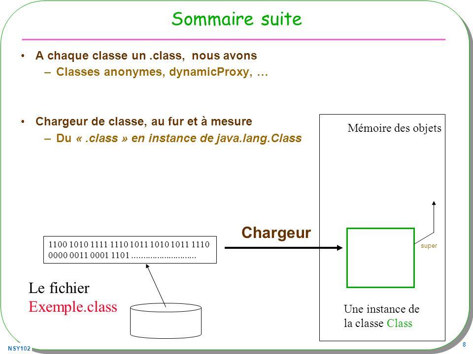 NSY102 19 Ecrire son propre chargeur : loadClass public class MyClassLoader extends ClassLoader{ public MyClassLoader(){ super(MyClassLoader.class.getClassLoader()); // le parent } protected Class loadClass(String name, boolean resolve) throws ClassNotFoundException{ Class classe = findLoadedClass(name); if (classe == null) { byte[] classBytes = loadClassBytes(name); // page suivante if (classBytes == null){ return findSystemClass(name); } classe = defineClass(name, classBytes, 0, classBytes.length); if (classe == null) throw new ClassNotFoundException(name); } if (resolve) resolveClass(classe); // recherche de tous les.class return classe; }