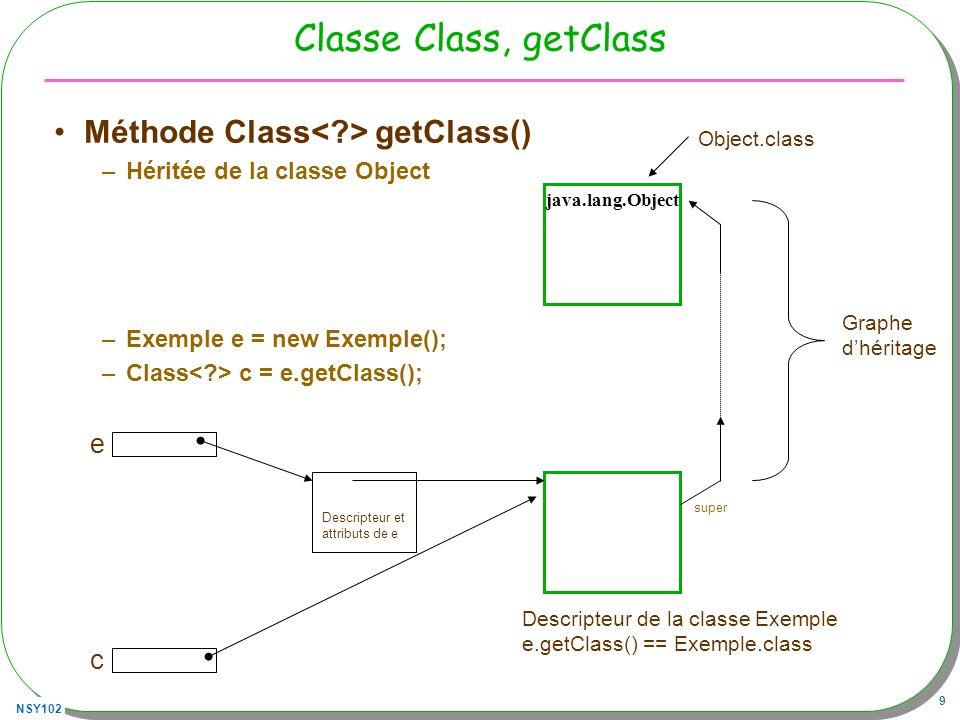 NSY102 10 Introspection Classe Class et Introspection –java.lang.Class; –java.lang.reflect.*; Les méthodes Constructor[] getConstructors Field[] getFields Field[] getDeclaredFields Method[] getMethods Method[] getDeclaredMethods ….