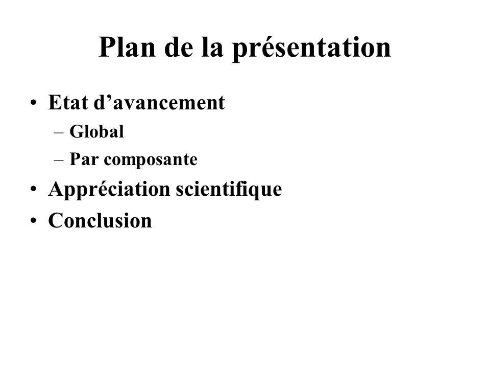 Plan de la présentation Etat davancement –Global –Par composante Appréciation scientifique Conclusion