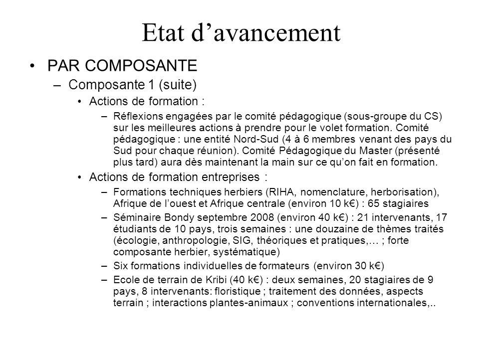 Etat davancement PAR COMPOSANTE –Composante 1 (suite) Actions de formation : –Réflexions engagées par le comité pédagogique (sous-groupe du CS) sur les meilleures actions à prendre pour le volet formation.