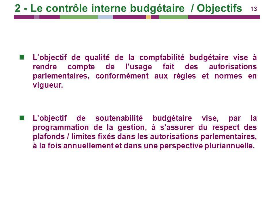 13 Lobjectif de qualité de la comptabilité budgétaire vise à rendre compte de lusage fait des autorisations parlementaires, conformément aux règles et