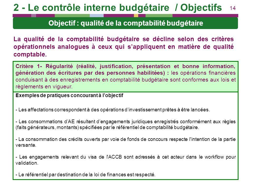 14 La qualité de la comptabilité budgétaire se décline selon des critères opérationnels analogues à ceux qui sappliquent en matière de qualité comptab
