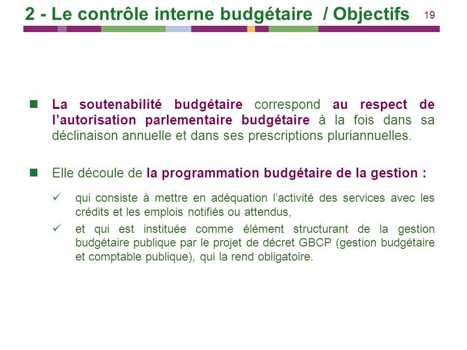 19 La soutenabilité budgétaire correspond au respect de lautorisation parlementaire budgétaire à la fois dans sa déclinaison annuelle et dans ses pres