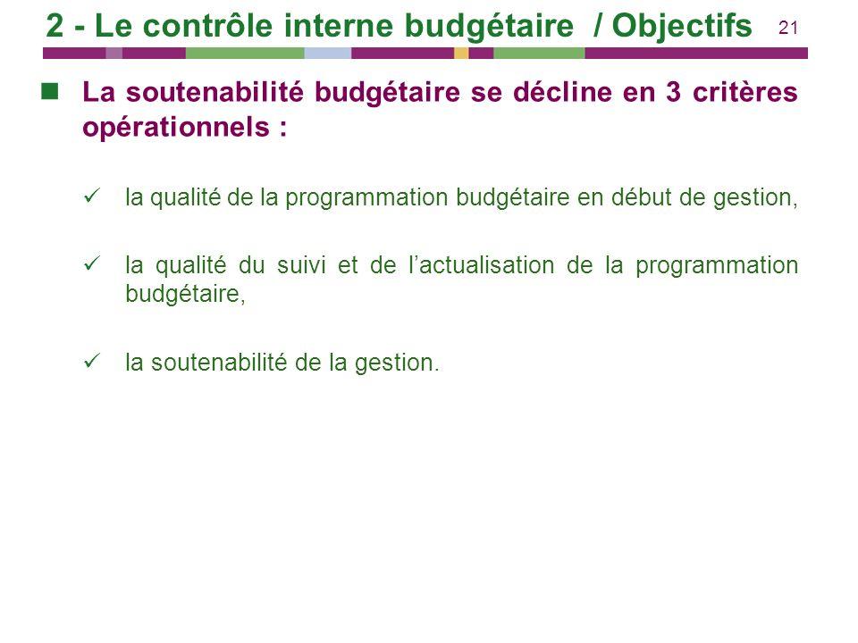 21 La soutenabilité budgétaire se décline en 3 critères opérationnels : la qualité de la programmation budgétaire en début de gestion, la qualité du s