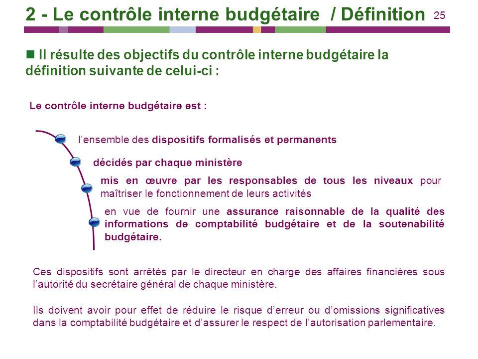 25 Il résulte des objectifs du contrôle interne budgétaire la définition suivante de celui-ci : Le contrôle interne budgétaire est : lensemble des dis