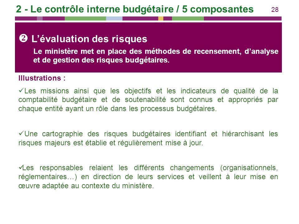 28 2 - Le contrôle interne budgétaire / 5 composantes Illustrations : Les missions ainsi que les objectifs et les indicateurs de qualité de la comptab