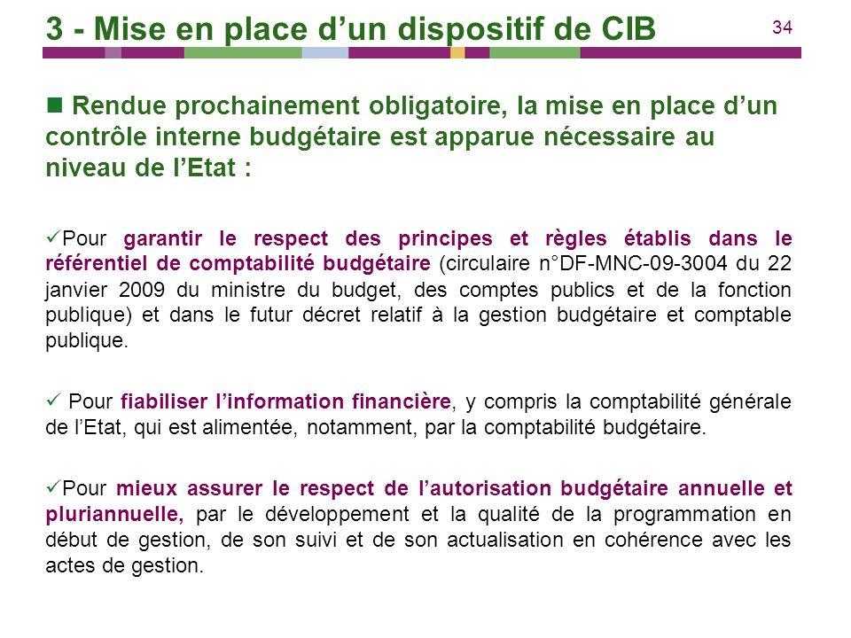34 Rendue prochainement obligatoire, la mise en place dun contrôle interne budgétaire est apparue nécessaire au niveau de lEtat : Pour garantir le res