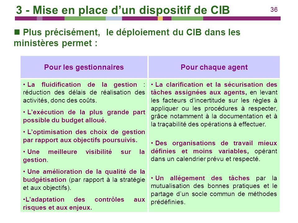 36 Plus précisément, le déploiement du CIB dans les ministères permet : Pour les gestionnairesPour chaque agent La fluidification de la gestion : rédu