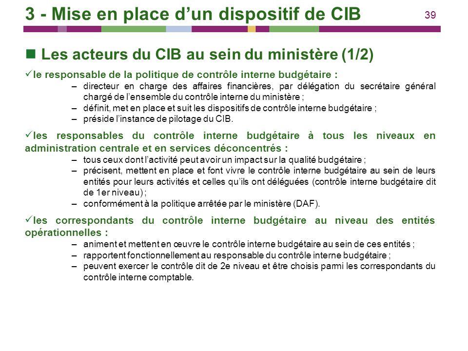 39 Les acteurs du CIB au sein du ministère (1/2) le responsable de la politique de contrôle interne budgétaire : –directeur en charge des affaires fin