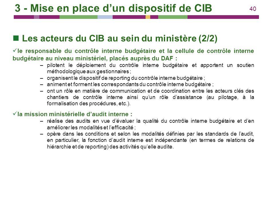 40 Les acteurs du CIB au sein du ministère (2/2) le responsable du contrôle interne budgétaire et la cellule de contrôle interne budgétaire au niveau