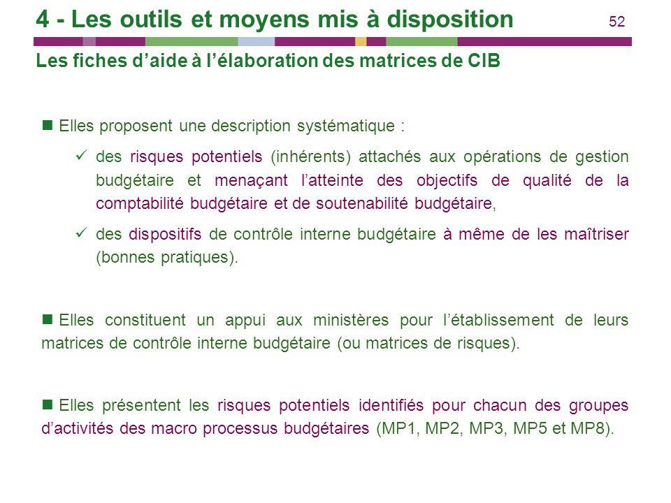 52 Elles proposent une description systématique : des risques potentiels (inhérents) attachés aux opérations de gestion budgétaire et menaçant lattein