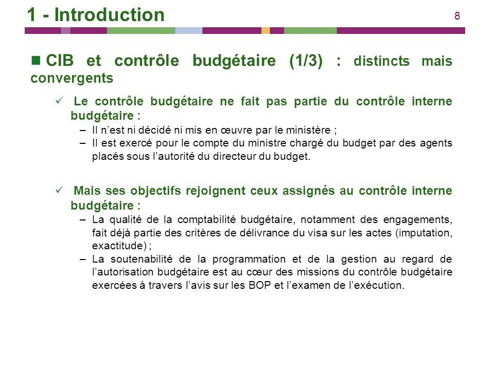 9 CIB et contrôle budgétaire (2/3) : des synergies à exploiter Lexercice du contrôle budgétaire bénéficie de la mise en place dun contrôle interne budgétaire dès lors que ce dernier est effectif et efficace : –En donnant des assurances sur la qualité de la comptabilité budgétaire, le CIB fiabilise les informations financières à la disposition du contrôleur budgétaire (restes à payer, échéanciers de CP…) ; –En contribuant à améliorer la qualité de la programmation budgétaire de la gestion et de son suivi en exécution, il facilite la surveillance de la soutenabilité budgétaire à partir des documents soumis au contrôleur budgétaire ; –En donnant des assurances sur la soutenabilité budgétaire de la gestion, il permet au contrôleur budgétaire dalléger ses procédures de visa à lacte.