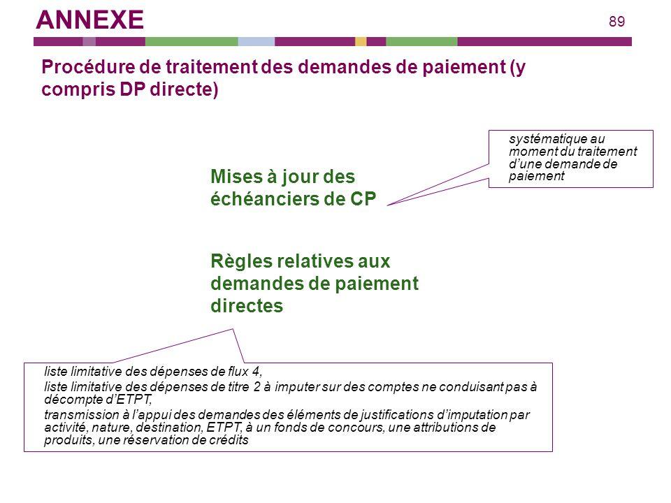 89 Procédure de traitement des demandes de paiement (y compris DP directe) Mises à jour des échéanciers de CP systématique au moment du traitement dun