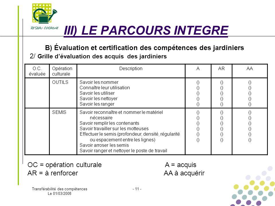Transférabilité des compétences Le 01/03/2008 - 11 - B) Évaluation et certification des compétences des jardiniers 2/ Grille dévaluation des acquis de