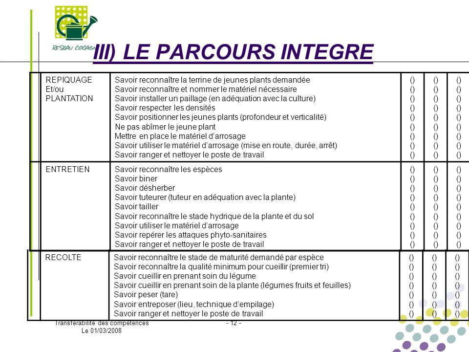 Transférabilité des compétences Le 01/03/2008 - 12 - III) LE PARCOURS INTEGRE REPIQUAGE Et/ou PLANTATION Savoir reconnaître la terrine de jeunes plant
