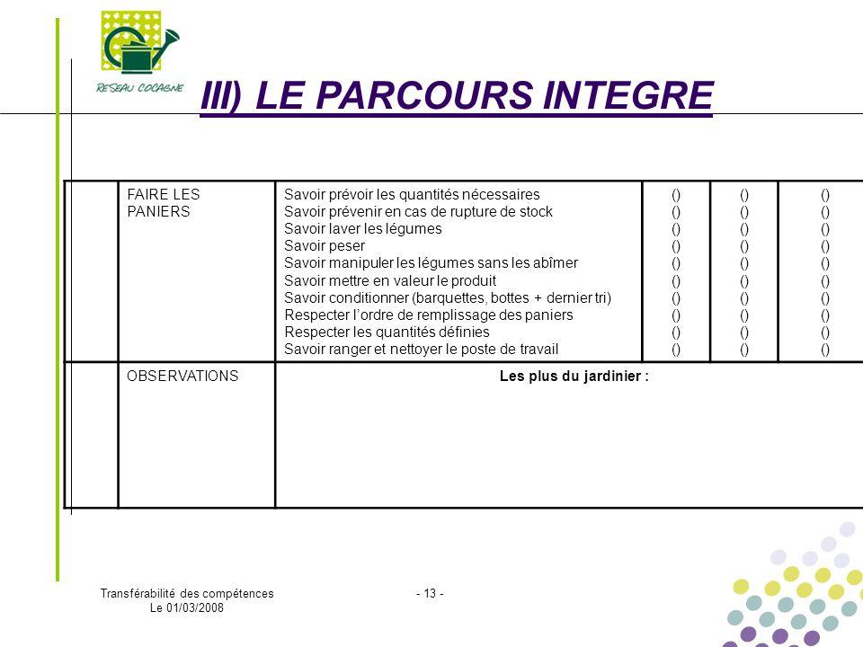 Transférabilité des compétences Le 01/03/2008 - 13 - FAIRE LES PANIERS Savoir prévoir les quantités nécessaires Savoir prévenir en cas de rupture de s