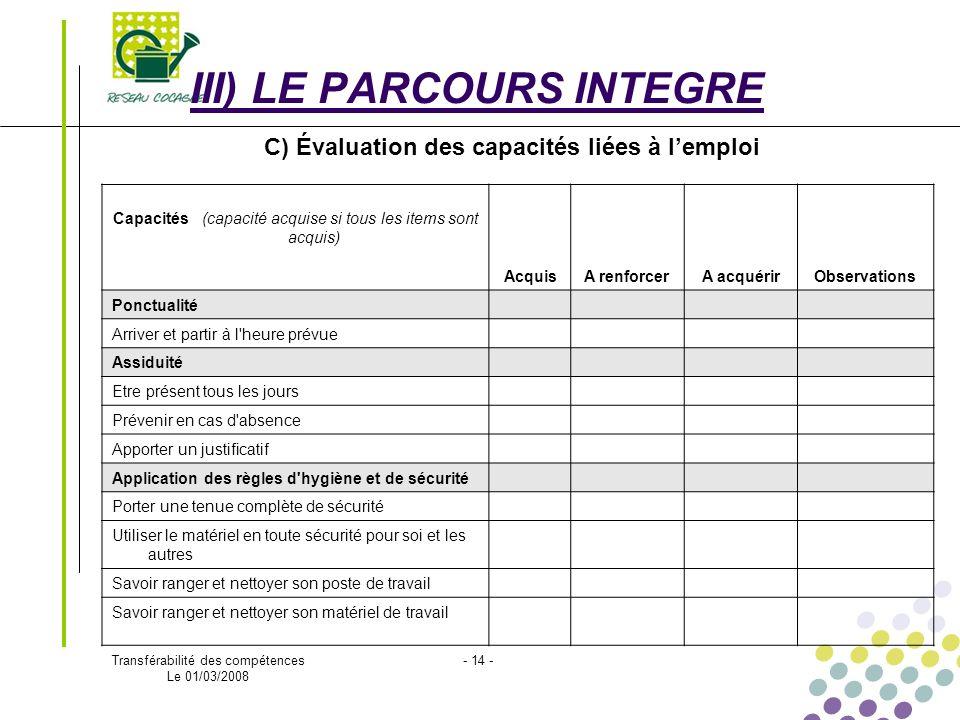 Transférabilité des compétences Le 01/03/2008 - 14 - III) LE PARCOURS INTEGRE C) Évaluation des capacités liées à lemploi Capacités (capacité acquise