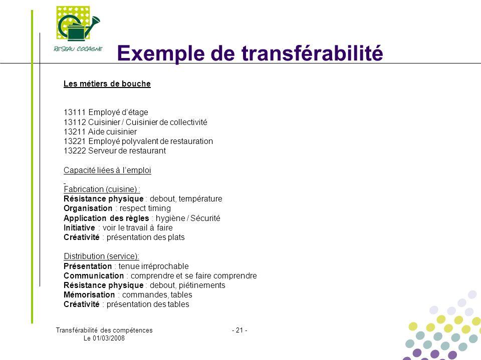 Transférabilité des compétences Le 01/03/2008 - 21 - Exemple de transférabilité Les métiers de bouche 13111 Employé détage 13112 Cuisinier / Cuisinier