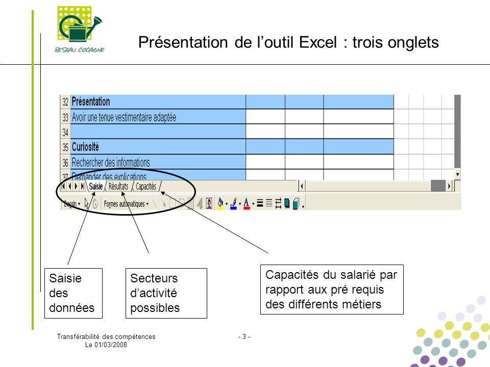 Transférabilité des compétences Le 01/03/2008 - 3 - Présentation de loutil Excel : trois onglets Saisie des données Secteurs dactivité possibles Capac