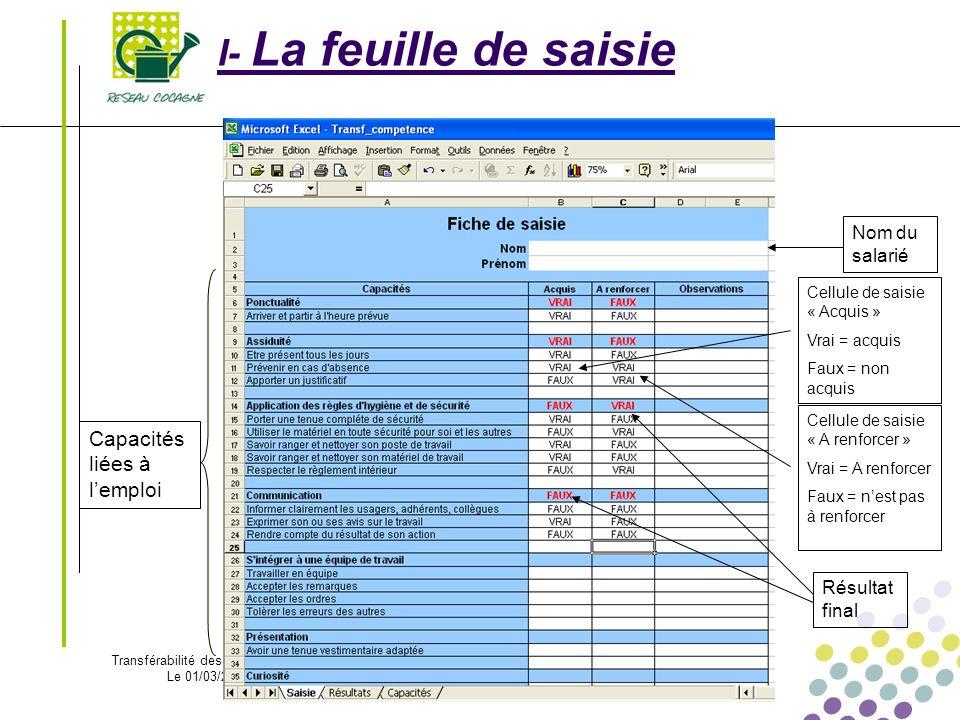 Transférabilité des compétences Le 01/03/2008 - 4 - I- La feuille de saisie Nom du salarié Capacités liées à lemploi Cellule de saisie « Acquis » Vrai