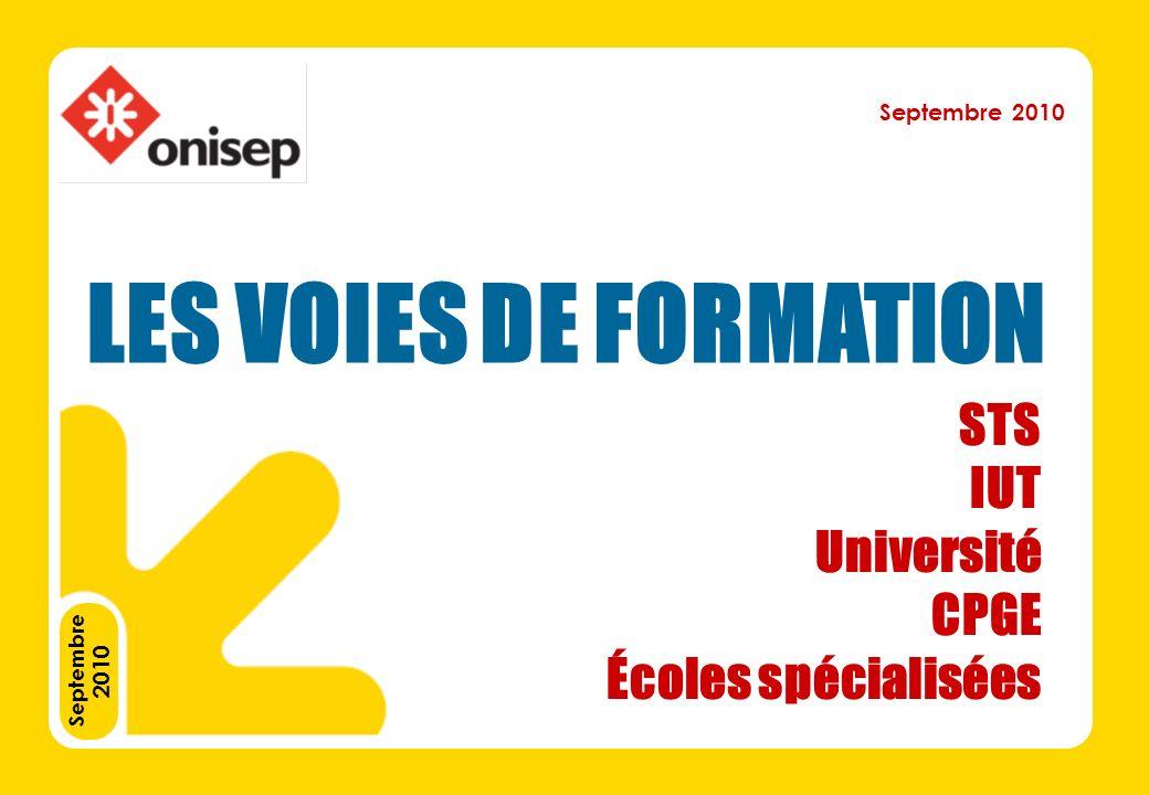 Études longues Université (L.M.D.) Filières médicales Classes préparatoires Autres formations